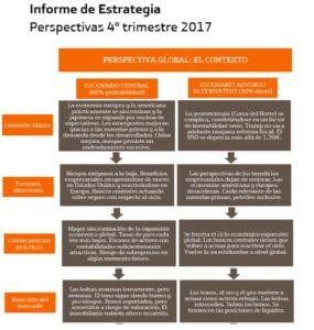 Click para abrir informe de estrategia