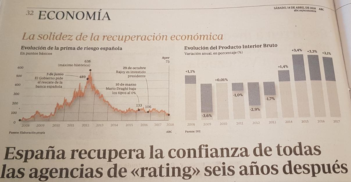 ESPAÑA: ¿Donde hay más confianza en nuestra economía, dentro o fuera del país?